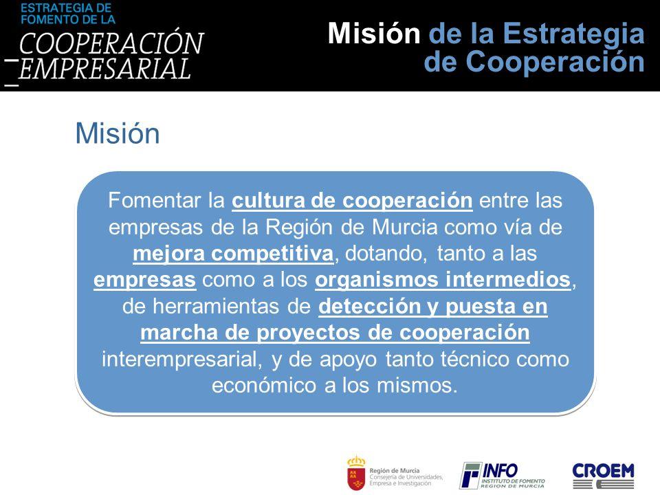 Misión de la Estrategia de Cooperación Misión Fomentar la cultura de cooperación entre las empresas de la Región de Murcia como vía de mejora competit