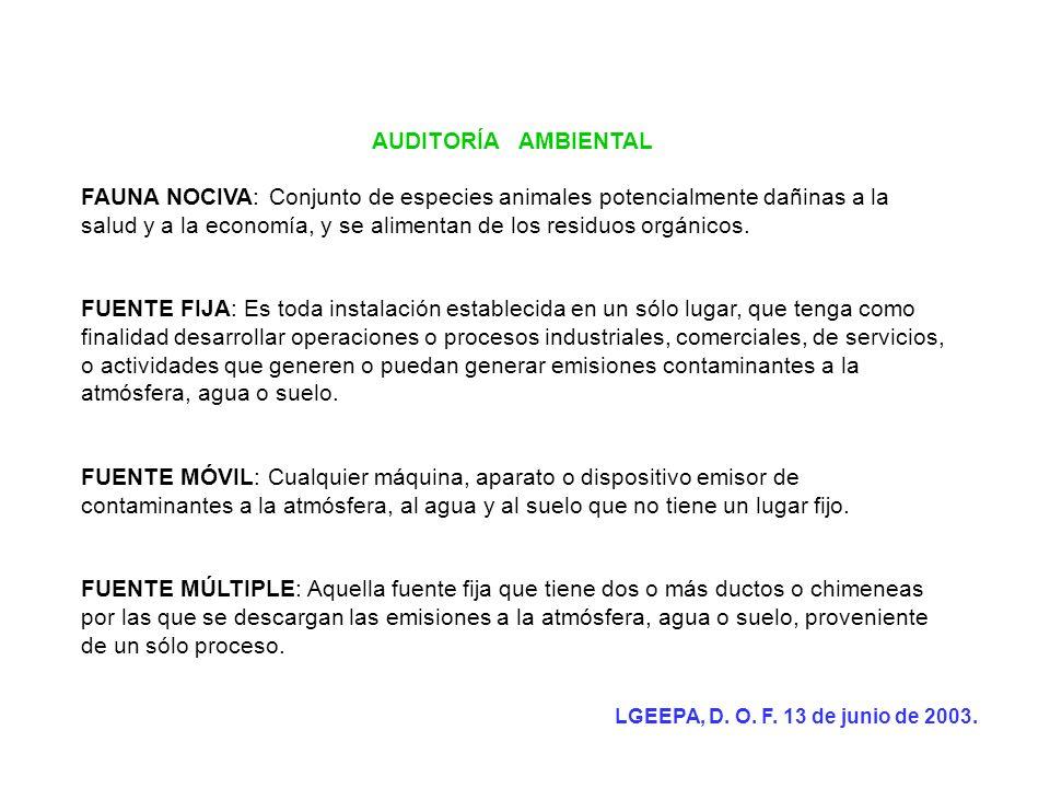 AUDITORÍA AMBIENTAL Ley de Metrología y Normalización Objeto de la Ley Artículo 1° Regirá en toda la República.