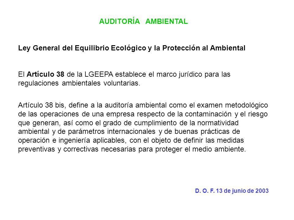 AUDITORÍA AMBIENTAL Ley General del Equilibrio Ecológico y la Protección al Ambiental El Artículo 38 de la LGEEPA establece el marco jurídico para las