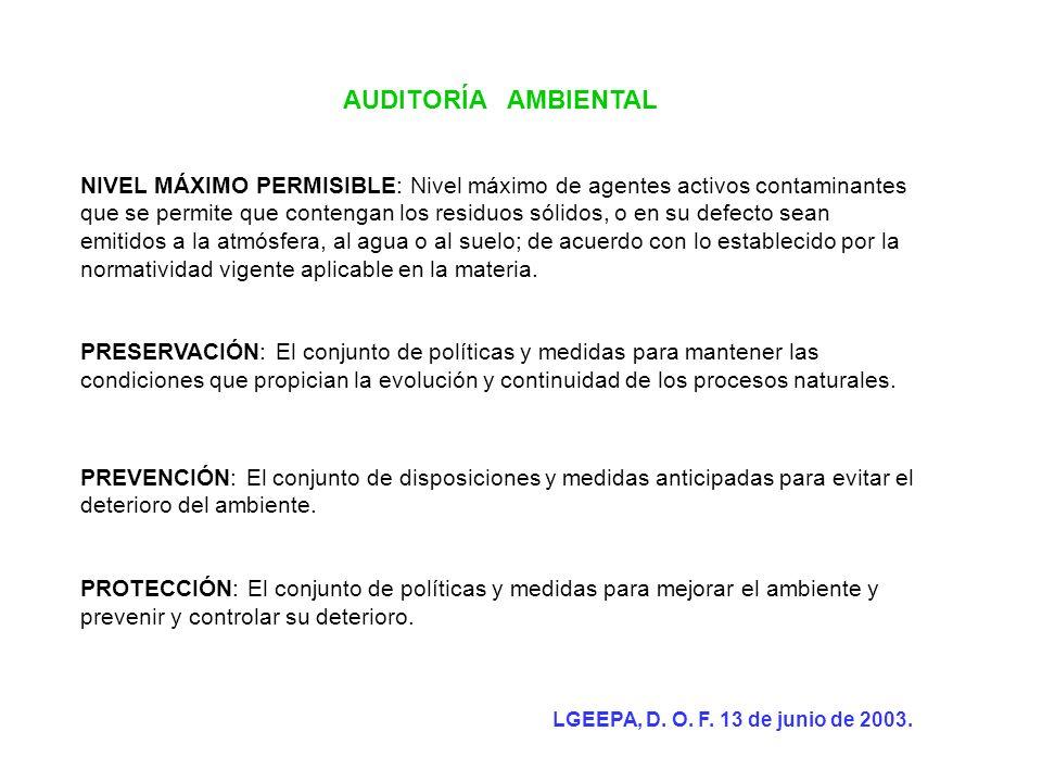 AUDITORÍA AMBIENTAL RESIDUO SÓLIDO: Sobrantes sólidos de procesos domésticos, industriales y agrícolas.