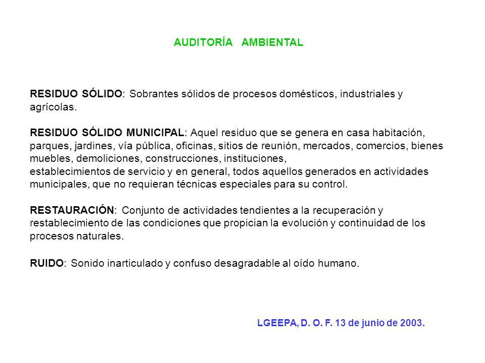AUDITORÍA AMBIENTAL TÍTULO PRIMERO.- Disposiciones Generales.