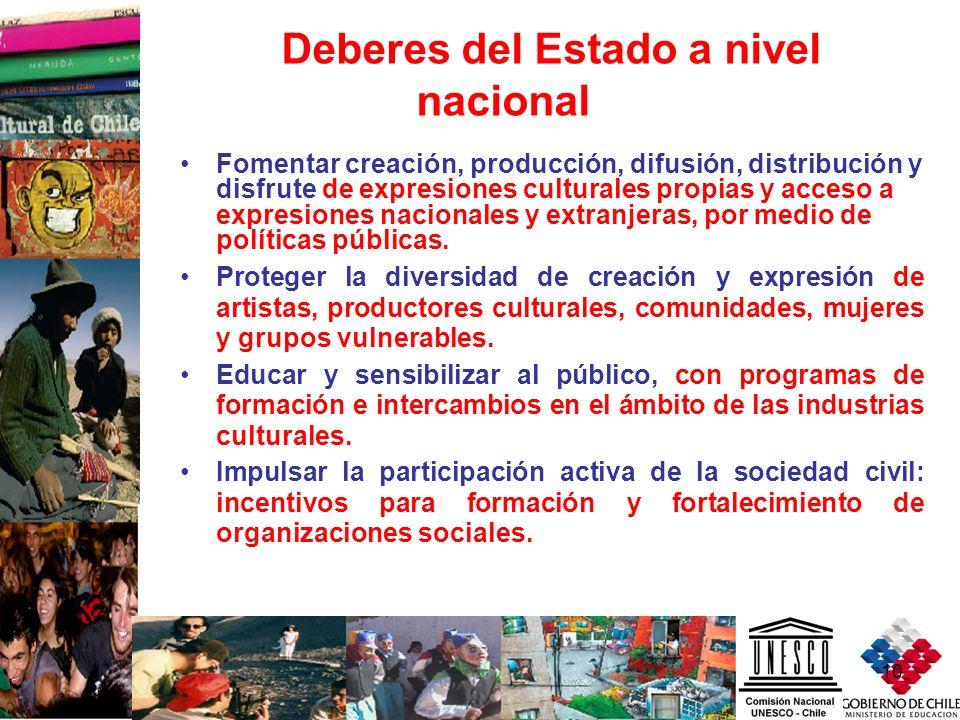 10 Deberes del Estado a nivel nacional Fomentar creación, producción, difusión, distribución y disfrute de expresiones culturales propias y acceso a e
