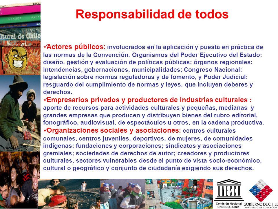 13 Actores públicos: involucrados en la aplicación y puesta en práctica de las normas de la Convención. Organismos del Poder Ejecutivo del Estado: dis