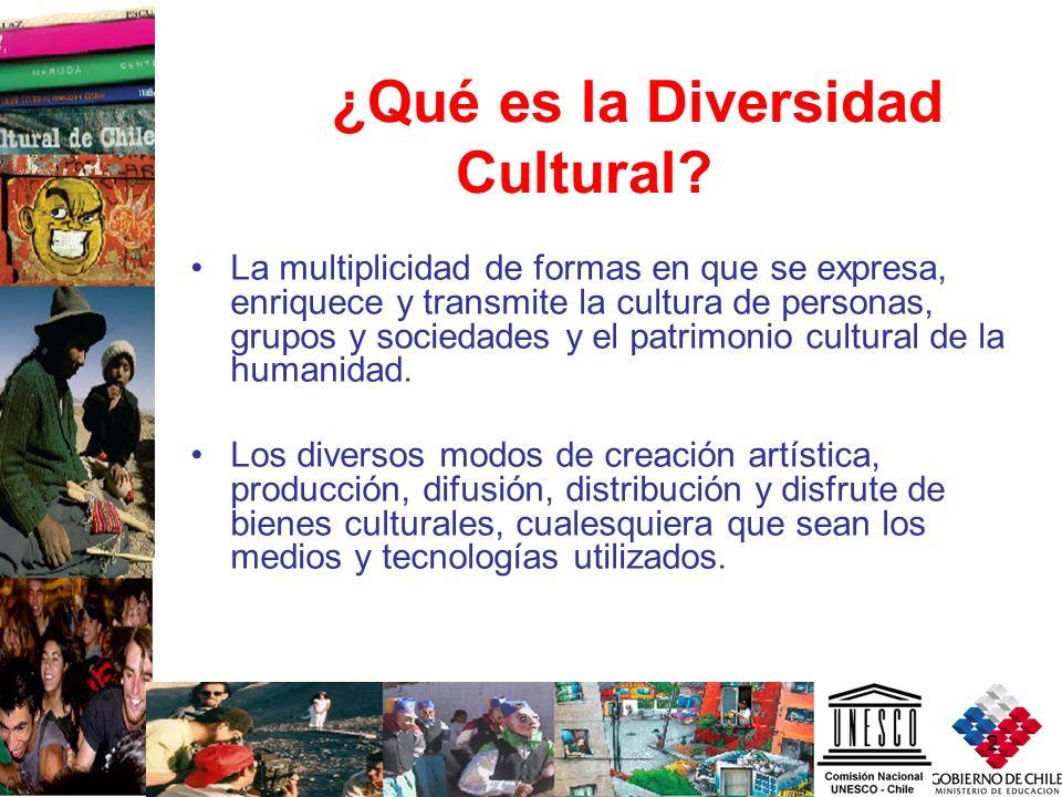 2 La multiplicidad de formas en que se expresa, enriquece y transmite la cultura de personas, grupos y sociedades y el patrimonio cultural de la human