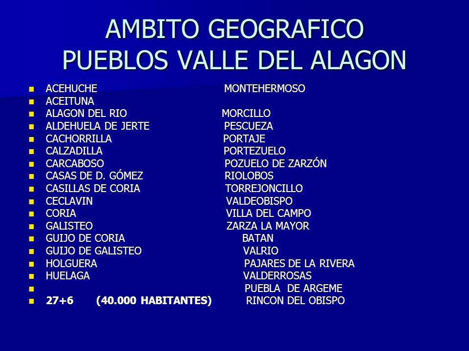 AMBITO GEOGRAFICO PUEBLOS VALLE DEL ALAGON ACEHUCHE MONTEHERMOSO ACEHUCHE MONTEHERMOSO ACEITUNA ACEITUNA ALAGON DEL RIO MORCILLO ALAGON DEL RIO MORCILLO ALDEHUELA DE JERTE PESCUEZA ALDEHUELA DE JERTE PESCUEZA CACHORRILLA PORTAJE CACHORRILLA PORTAJE CALZADILLA PORTEZUELO CALZADILLA PORTEZUELO CARCABOSO POZUELO DE ZARZÓN CARCABOSO POZUELO DE ZARZÓN CASAS DE D.