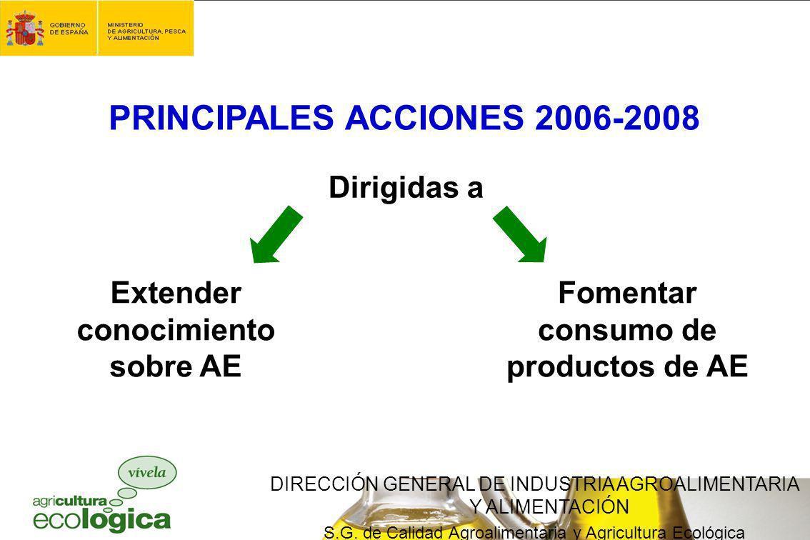 DIRECCIÓN GENERAL DE INDUSTRIA AGROALIMENTARIA Y ALIMENTACIÓN S.G. de Calidad Agroalimentaria y Agricultura Ecológica PRINCIPALES ACCIONES 2006-2008 E