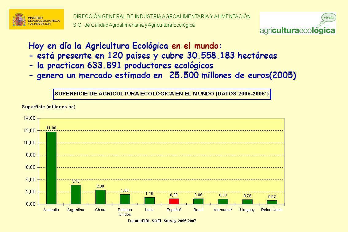 DIRECCIÓN GENERAL DE INDUSTRIA AGROALIMENTARIA Y ALIMENTACIÓN S.G. de Calidad Agroalimentaria y Agricultura Ecológica Hoy en día la Agricultura Ecológ