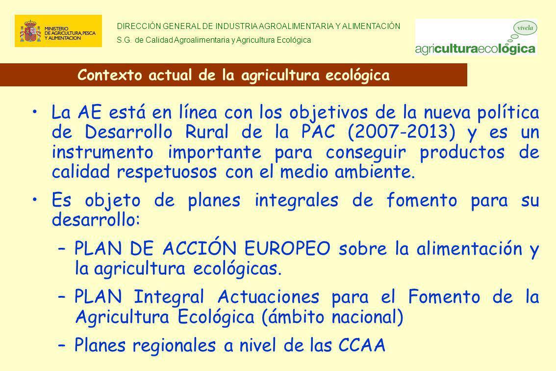 DIRECCIÓN GENERAL DE INDUSTRIA AGROALIMENTARIA Y ALIMENTACIÓN S.G. de Calidad Agroalimentaria y Agricultura Ecológica Contexto actual de la agricultur