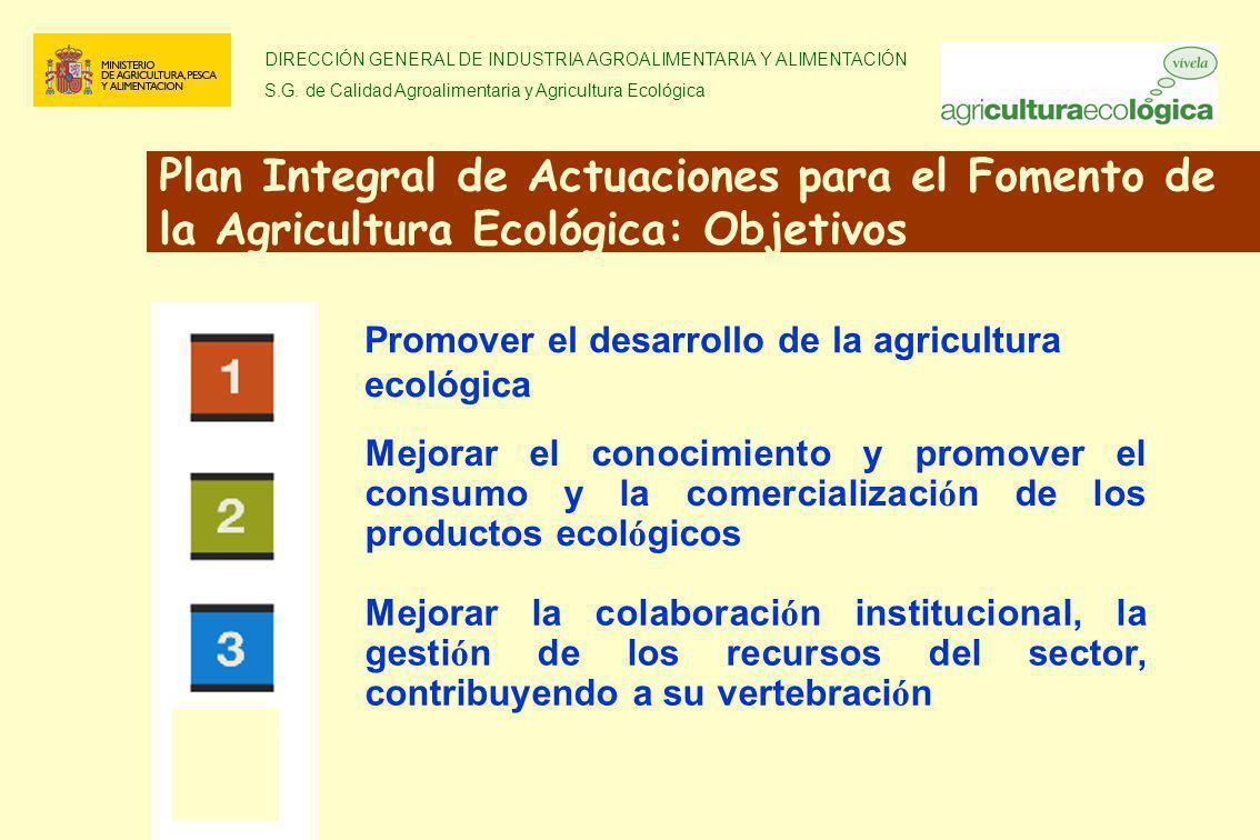 DIRECCIÓN GENERAL DE INDUSTRIA AGROALIMENTARIA Y ALIMENTACIÓN S.G. de Calidad Agroalimentaria y Agricultura Ecológica Plan Integral de Actuaciones par