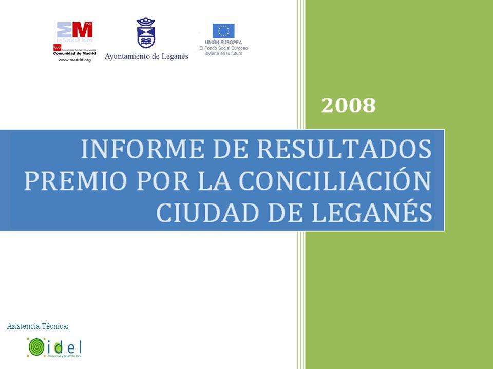 PRINCIPALES RESULTADOS EMPRESAS Respuesta de las empresas frente a las necesidades de conciliación SE RESPONDE A LA NECESIDADES CONFORME VAN SURGIENDO VS.