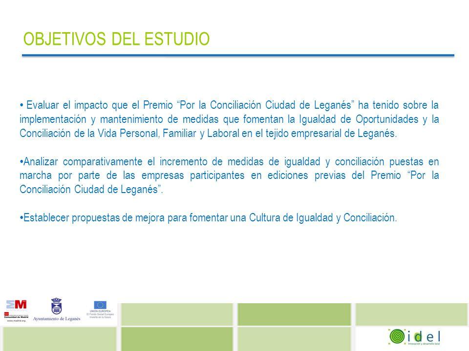 PRINCIPALES RESULTADOS EMPRESAS Agentes implicados en la Conciliación EMPRESAS Y ADMINISTRACIONES PÚBLICAS Ambas Admón.