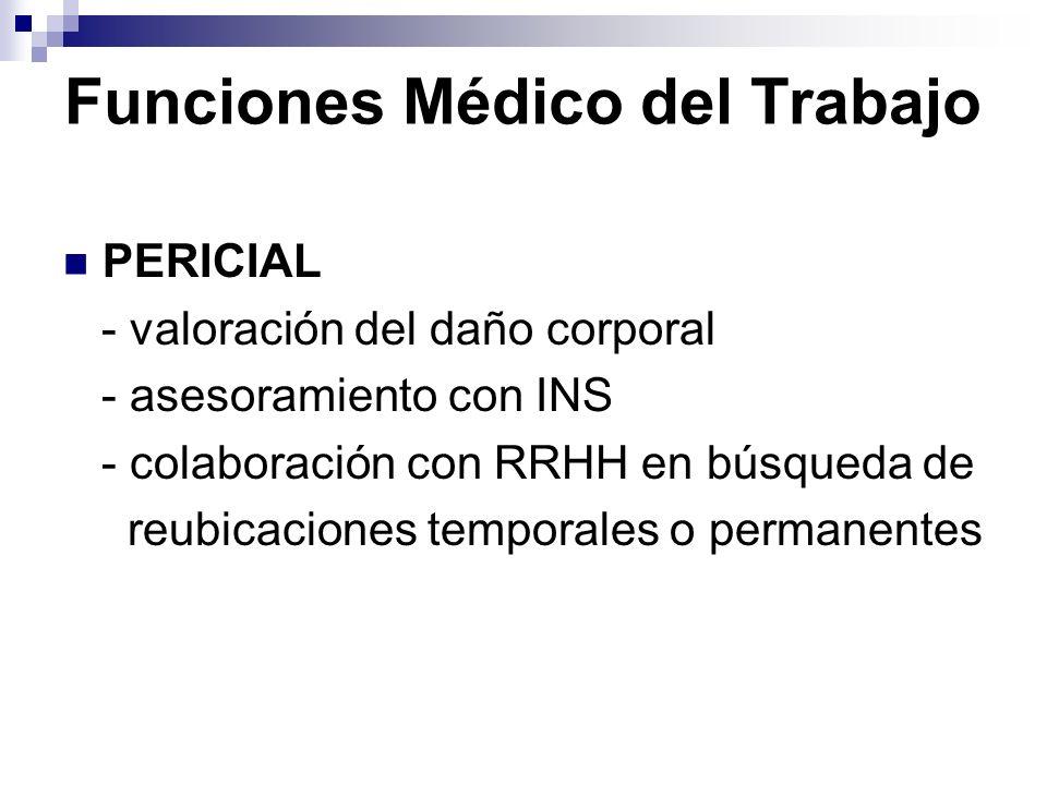 Funciones Médico del Trabajo PERICIAL - valoración del daño corporal - asesoramiento con INS - colaboración con RRHH en búsqueda de reubicaciones temp