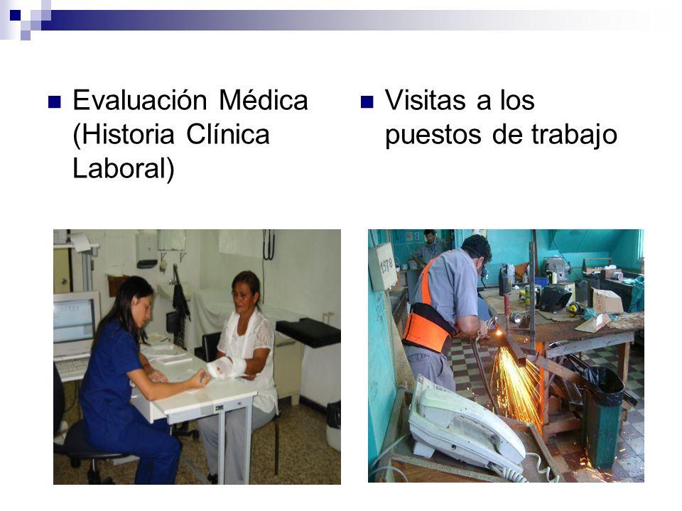 Evaluación Médica (Historia Clínica Laboral) Visitas a los puestos de trabajo