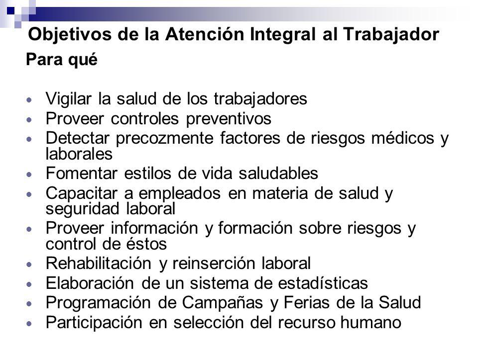 Objetivos de la Atención Integral al Trabajador Para qué Vigilar la salud de los trabajadores Proveer controles preventivos Detectar precozmente facto