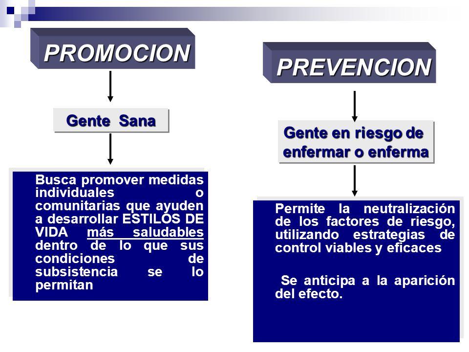 Funciones Médico del Trabajo INVESTIGACION - búsqueda de bibliografía y otras fuentes de información - salud laboral basada en la evidencia - visita a planta - identificación de nuevos riesgos - evaluación de programas preventivos