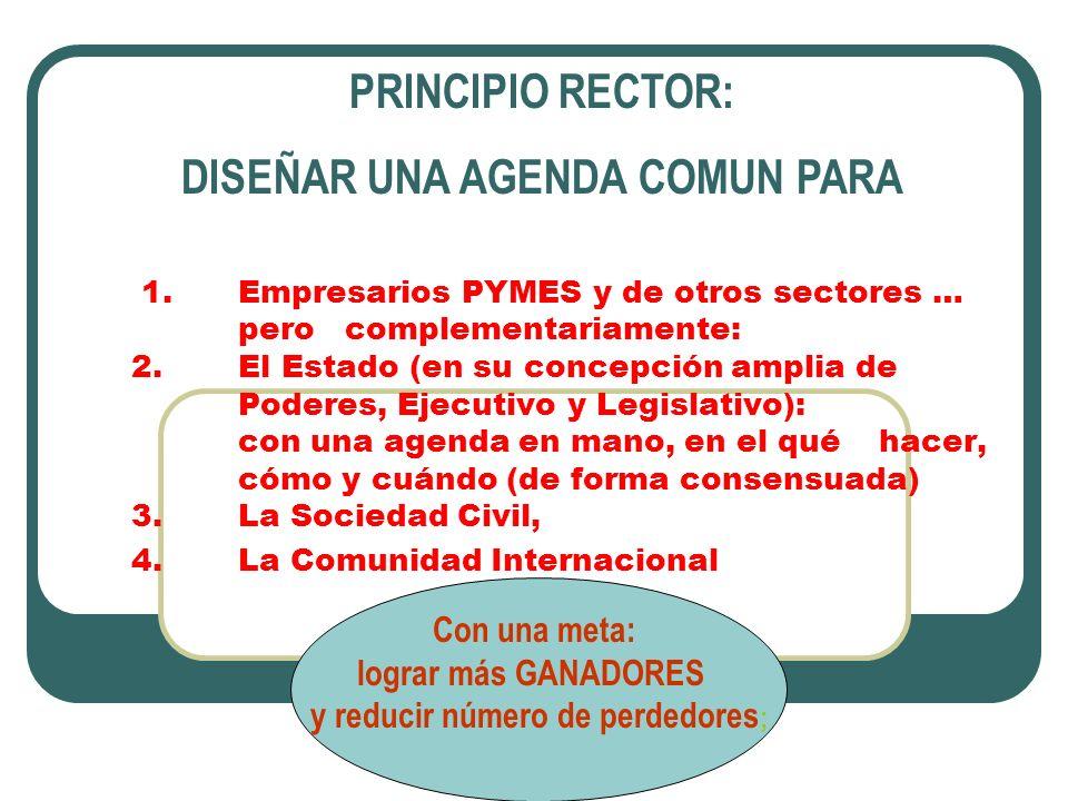 1.Empresarios PYMES y de otros sectores … pero complementariamente: 2.