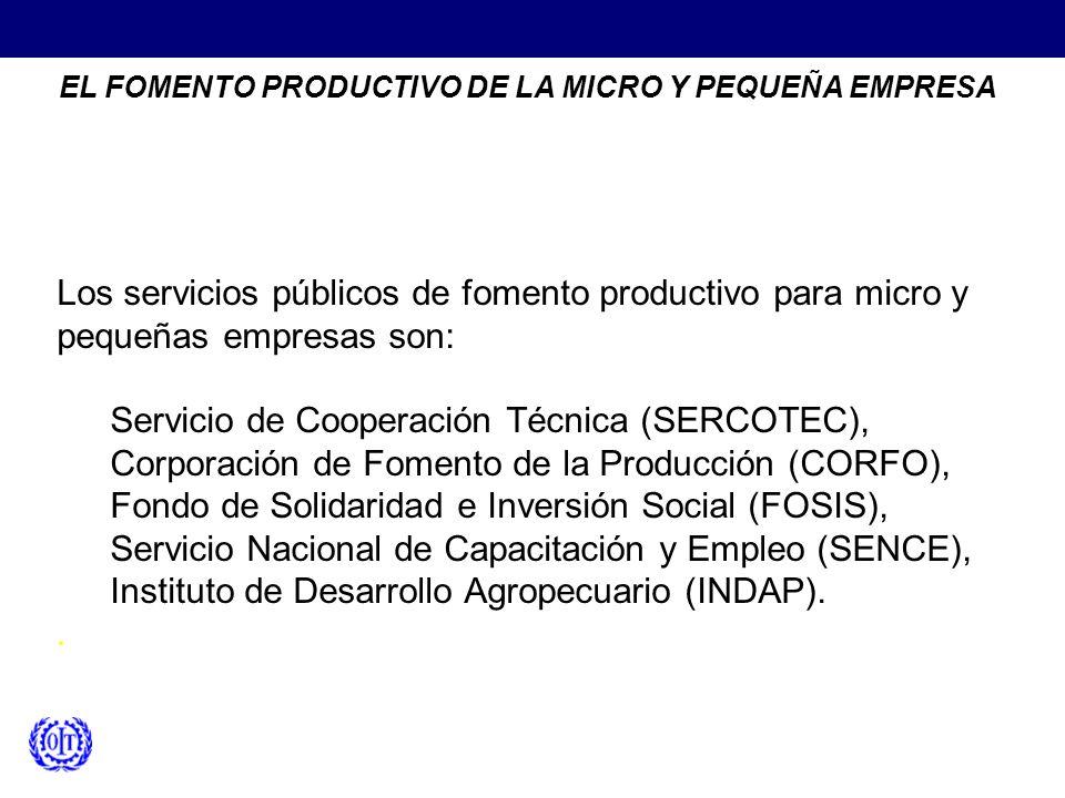 EL FOMENTO PRODUCTIVO DE LA MICRO Y PEQUEÑA EMPRESA Los servicios públicos de fomento productivo para micro y pequeñas empresas son: Servicio de Coope