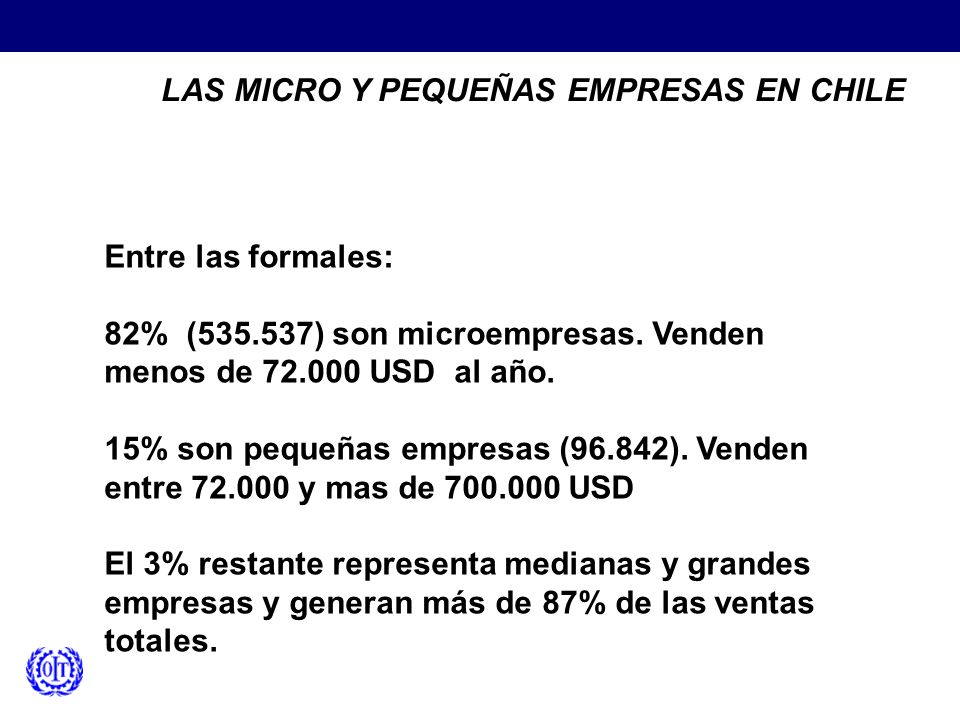 LAS MICRO Y PEQUEÑAS EMPRESAS EN CHILE Entre las formales: 82% (535.537) son microempresas. Venden menos de 72.000 USD al año. 15% son pequeñas empres