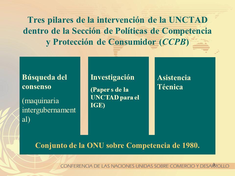 3 Tres pilares de la intervención de la UNCTAD dentro de la Sección de Políticas de Competencia y Protección de Consumidor (CCPB) Búsqueda del consenso (maquinaria intergubernament al) Investigación (Paper s de la UNCTAD para el IGE) Asistencia Técnica Conjunto de la ONU sobre Competencia de 1980.