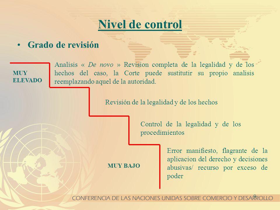 9 Grado de revisión Nivel de control Analisis « De novo » Revision completa de la legalidad y de los hechos del caso, la Corte puede sustitutir su propio analisis reemplazando aquel de la autoridad.