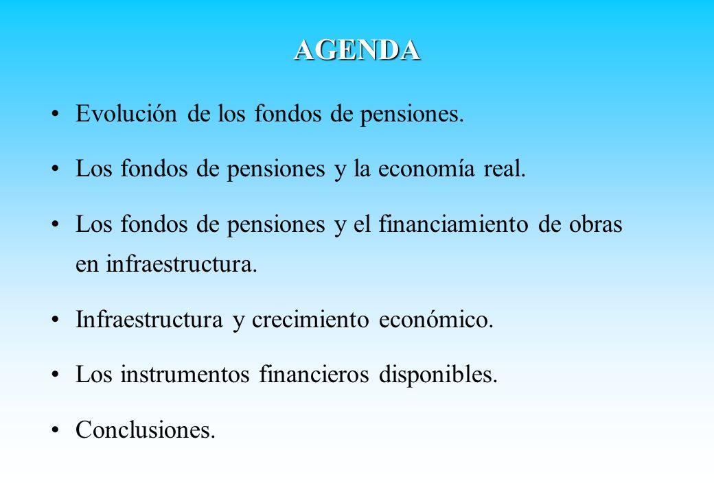 AGENDA Evolución de los fondos de pensiones. Los fondos de pensiones y la economía real. Los fondos de pensiones y el financiamiento de obras en infra