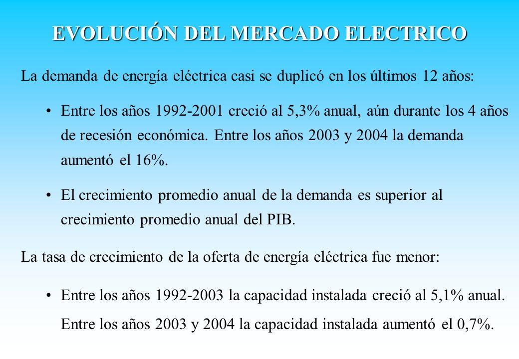 EVOLUCIÓN DEL MERCADO ELECTRICO La demanda de energía eléctrica casi se duplicó en los últimos 12 años: Entre los años 1992-2001 creció al 5,3% anual,