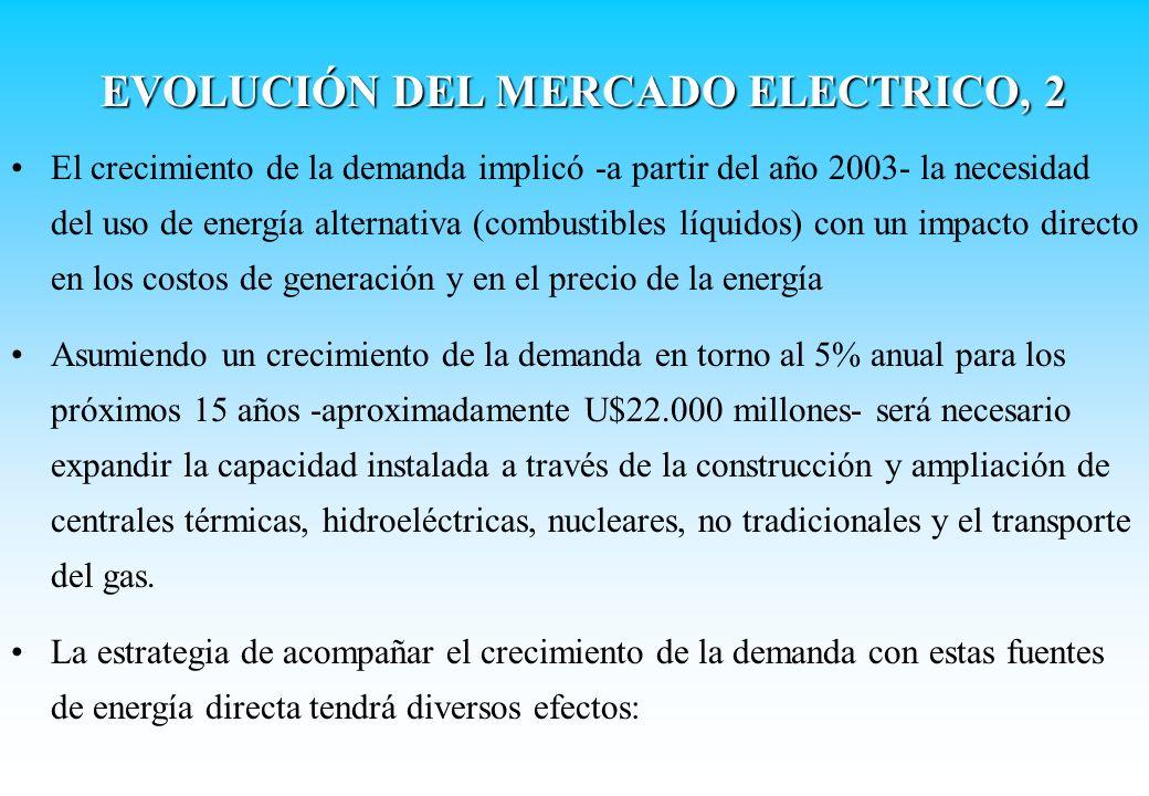 EVOLUCIÓN DEL MERCADO ELECTRICO, 2 El crecimiento de la demanda implicó -a partir del año 2003- la necesidad del uso de energía alternativa (combustib