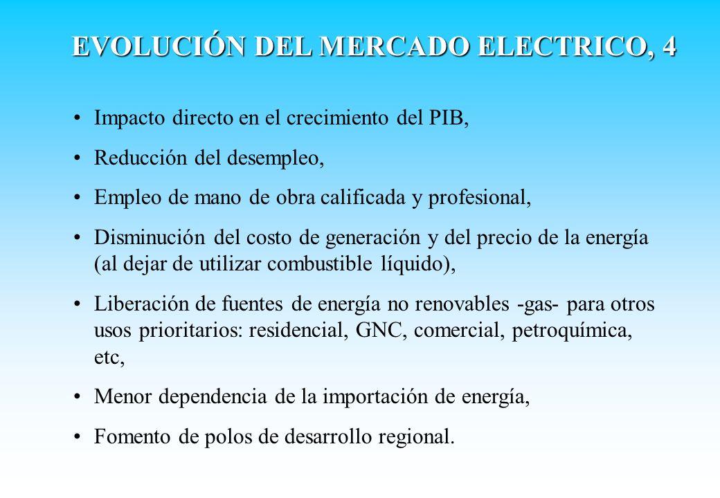 EVOLUCIÓN DEL MERCADO ELECTRICO, 4 Impacto directo en el crecimiento del PIB, Reducción del desempleo, Empleo de mano de obra calificada y profesional