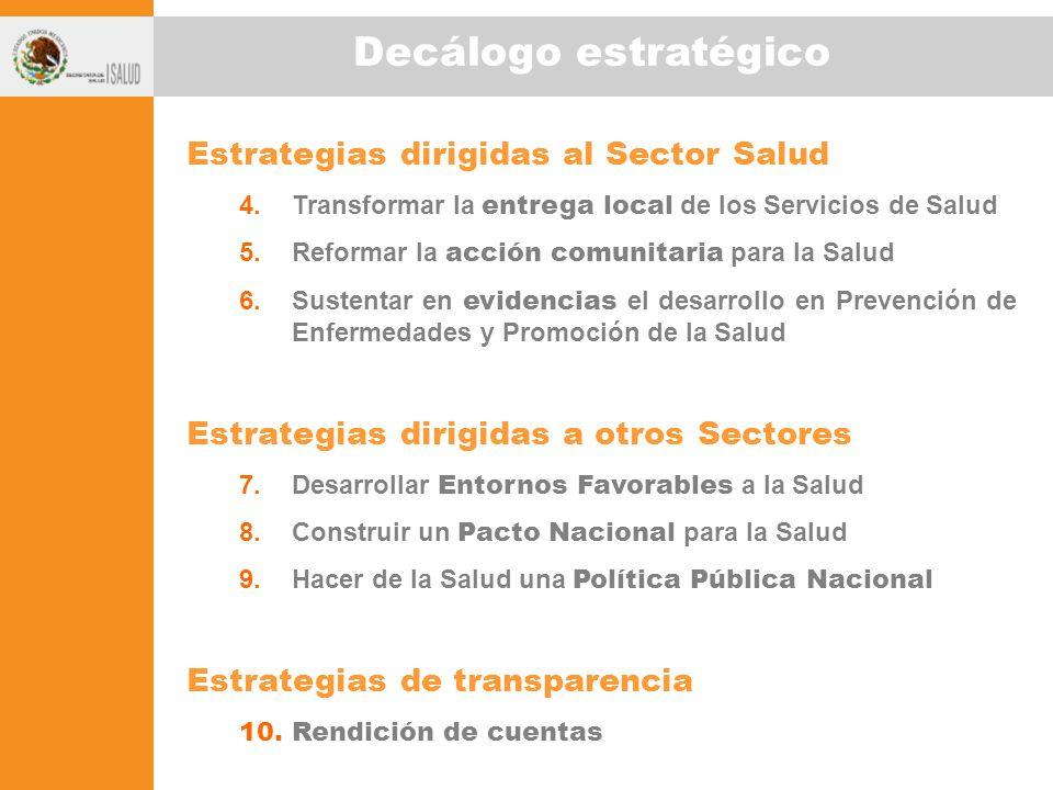 Decálogo estratégico Estrategias dirigidas al Sector Salud 4.Transformar la entrega local de los Servicios de Salud 5.Reformar la acción comunitaria para la Salud 6.Sustentar en evidencias el desarrollo en Prevención de Enfermedades y Promoción de la Salud Estrategias dirigidas a otros Sectores 7.Desarrollar Entornos Favorables a la Salud 8.Construir un Pacto Nacional para la Salud 9.Hacer de la Salud una Política Pública Nacional Estrategias de transparencia 10.Rendición de cuentas