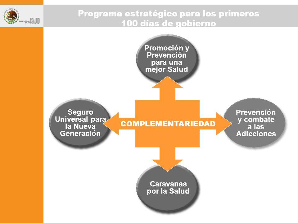 Promoción y Prevención para una mejor Salud Caravanas por la Salud Prevención y combate a las Adicciones Seguro Universal para la Nueva Generación COMPLEMENTARIEDAD Programa estratégico para los primeros 100 días de gobierno