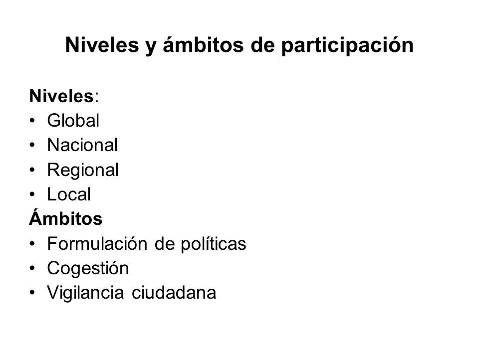Niveles y ámbitos de participación Niveles: Global Nacional Regional Local Ámbitos Formulación de políticas Cogestión Vigilancia ciudadana