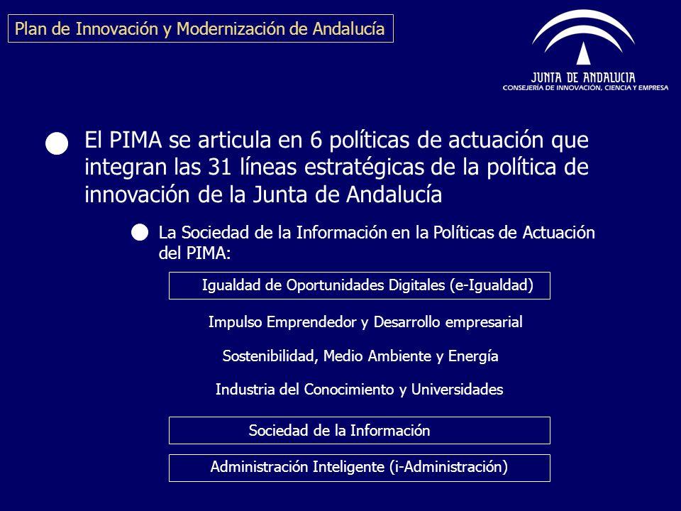 El PIMA se articula en 6 políticas de actuación que integran las 31 líneas estratégicas de la política de innovación de la Junta de Andalucía Plan de