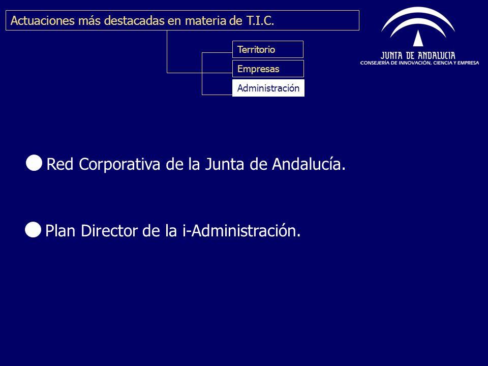Red Corporativa de la Junta de Andalucía. Actuaciones más destacadas en materia de T.I.C. Territorio Empresas Administración Plan Director de la i-Adm