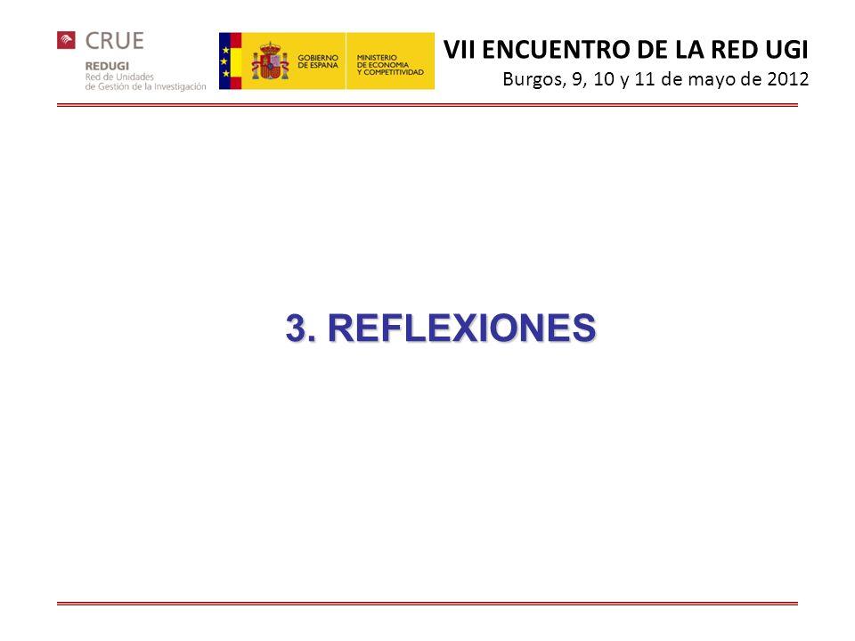 3. REFLEXIONES VII ENCUENTRO DE LA RED UGI Burgos, 9, 10 y 11 de mayo de 2012