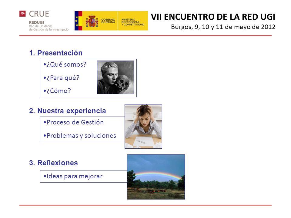 VII ENCUENTRO DE LA RED UGI Burgos, 9, 10 y 11 de mayo de 2012 ¿Qué somos? ¿Para qué? ¿Cómo? 1. Presentación Proceso de Gestión Problemas y soluciones