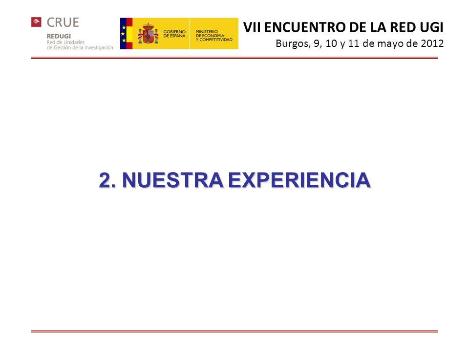 2. NUESTRA EXPERIENCIA VII ENCUENTRO DE LA RED UGI Burgos, 9, 10 y 11 de mayo de 2012