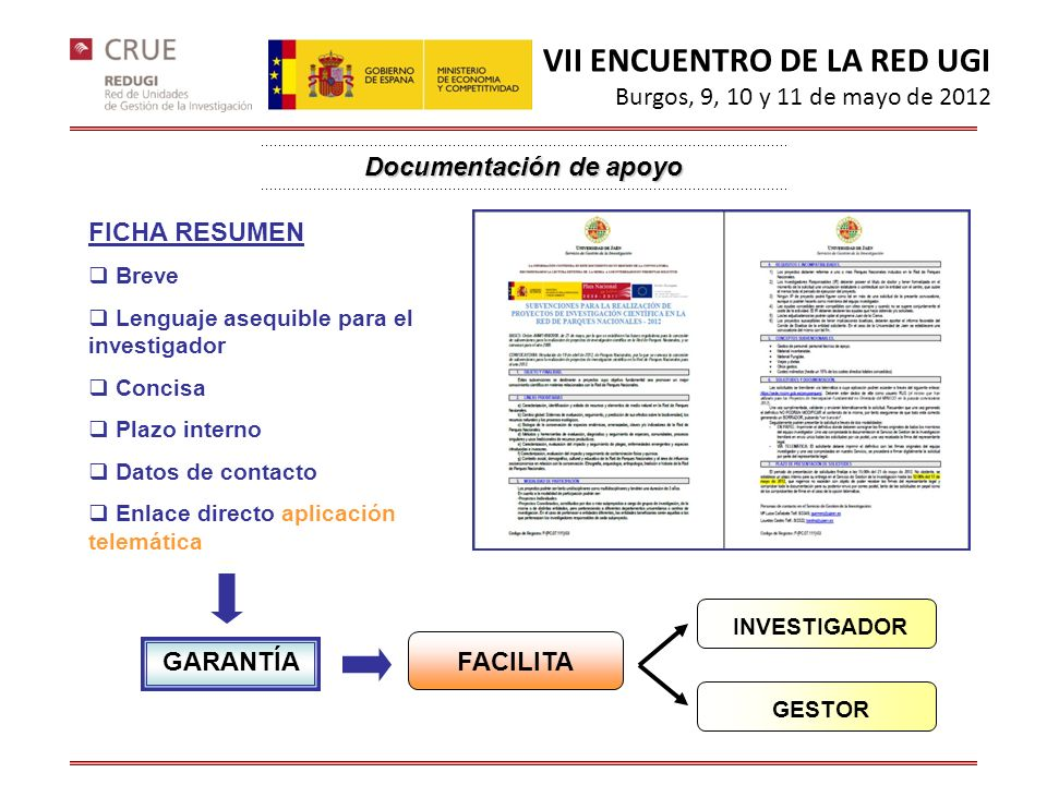 Documentación de apoyo FICHA RESUMEN Breve Lenguaje asequible para el investigador Concisa Plazo interno Datos de contacto Enlace directo aplicación telemática GARANTÍA FACILITA INVESTIGADORGESTOR VII ENCUENTRO DE LA RED UGI Burgos, 9, 10 y 11 de mayo de 2012