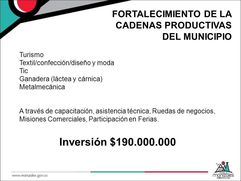 EMPRENDIMIENTO Inversión $ 1.010.000.000 Manizales + Fundación Luker, Universidad Autónoma de Manizales.