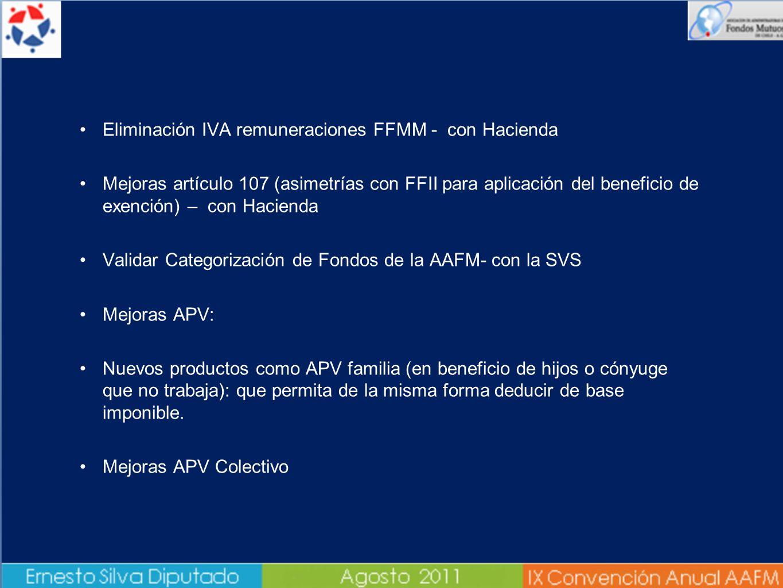 Eliminación IVA remuneraciones FFMM - con Hacienda Mejoras artículo 107 (asimetrías con FFII para aplicación del beneficio de exención) – con Hacienda