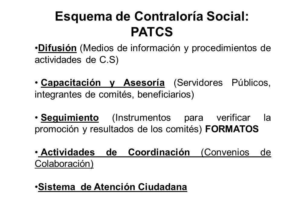 Esquema de Contraloría Social: PATCS Difusión (Medios de información y procedimientos de actividades de C.S) Capacitación y Asesoría (Servidores Públi