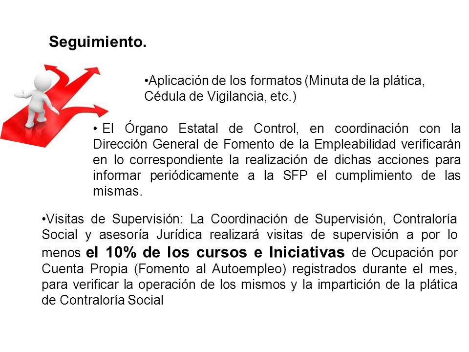 Seguimiento. Aplicación de los formatos (Minuta de la plática, Cédula de Vigilancia, etc.) Visitas de Supervisión: La Coordinación de Supervisión, Con