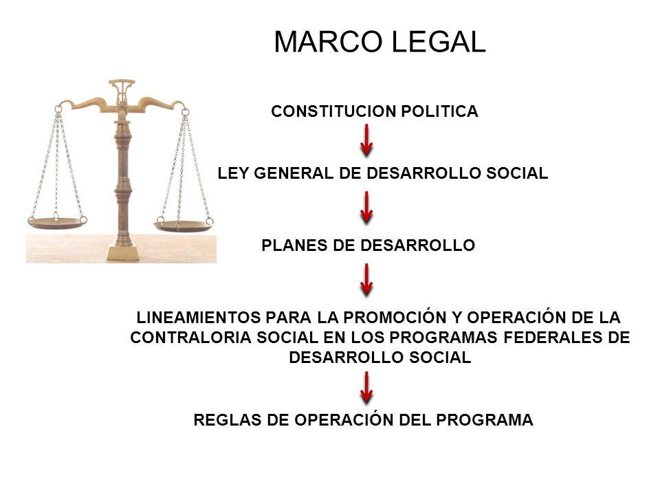 MARCO LEGAL CONSTITUCION POLITICA LEY GENERAL DE DESARROLLO SOCIAL PLANES DE DESARROLLO LINEAMIENTOS PARA LA PROMOCIÓN Y OPERACIÓN DE LA CONTRALORIA S