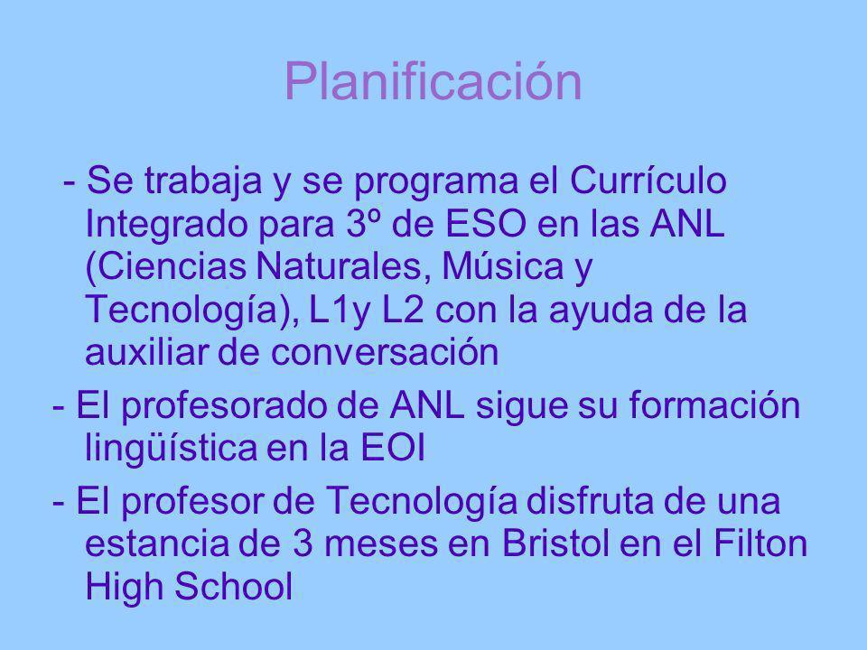 Planificación - Se trabaja y se programa el Currículo Integrado para 3º de ESO en las ANL (Ciencias Naturales, Música y Tecnología), L1y L2 con la ayu