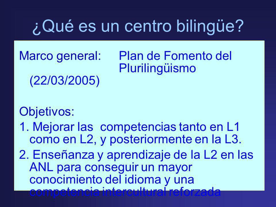 ¿Qué es un centro bilingüe? Marco general: Plan de Fomento del Plurilingüismo (22/03/2005) Objetivos: 1. Mejorar las competencias tanto en L1 como en