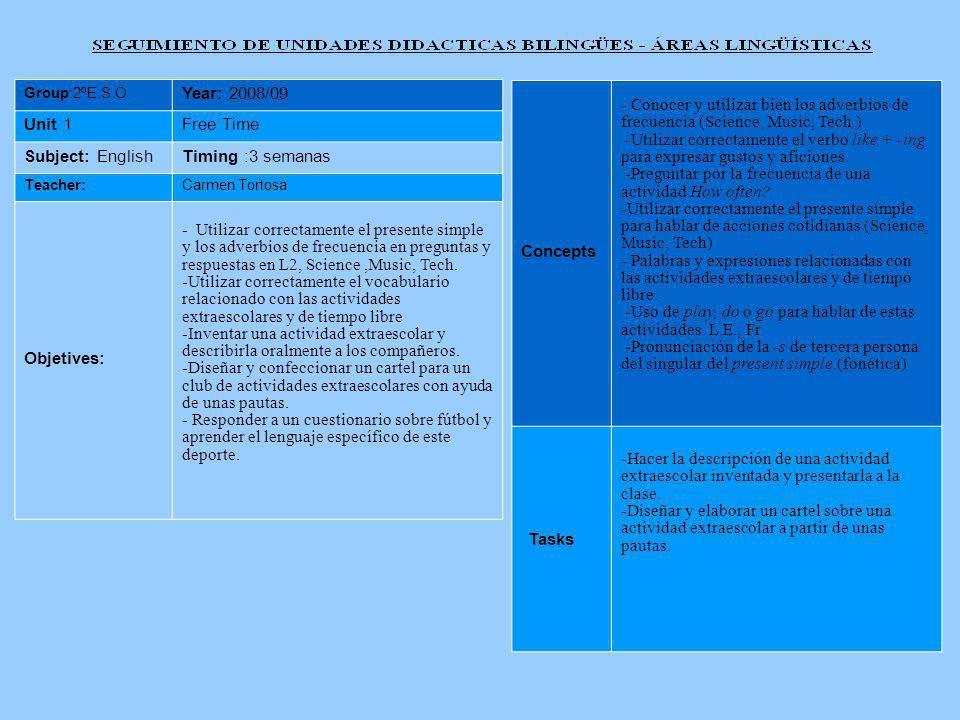 Group:2ºE.S.O. Year: 2008/09 Unit 1Free Time Subject: EnglishTiming :3 semanas Teacher:Carmen Tortosa Objetives: - Utilizar correctamente el presente