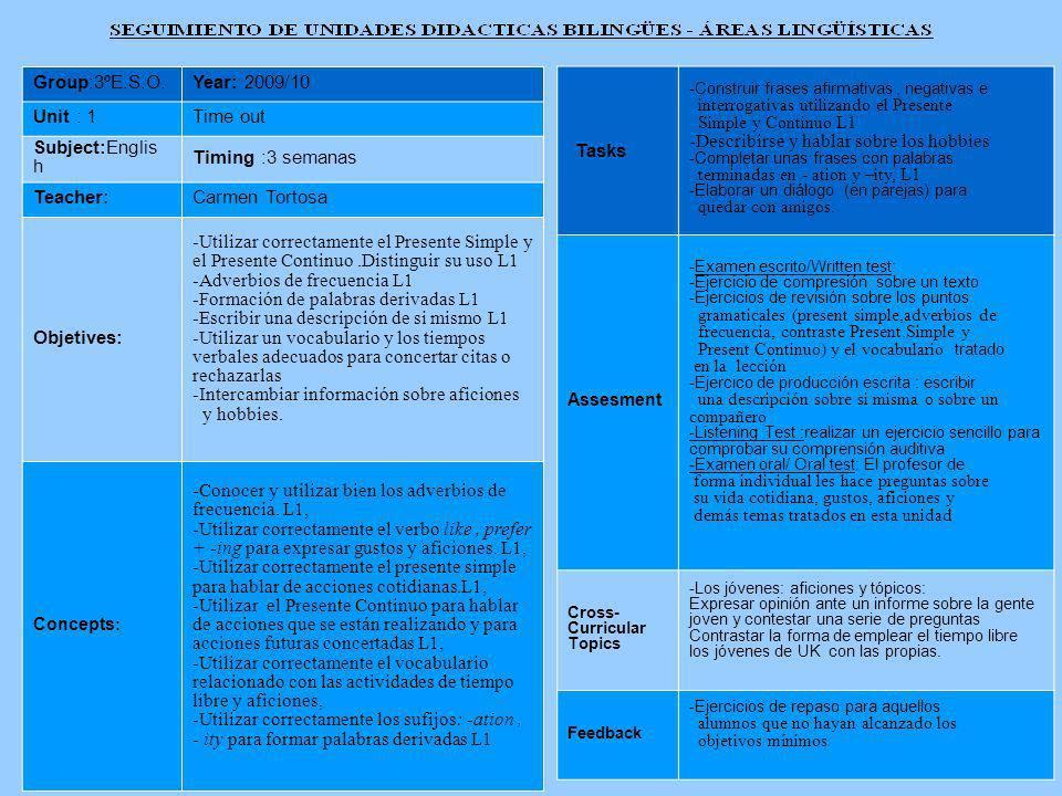 Group:3ºE.S.O.Year: 2009/10 Unit : 1Time out Subject:Englis h Timing :3 semanas Teacher:Carmen Tortosa Objetives: -Utilizar correctamente el Presente