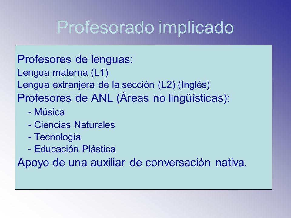 Profesorado implicado Profesores de lenguas: Lengua materna (L1) Lengua extranjera de la sección (L2) (Inglés) Profesores de ANL (Áreas no lingüística