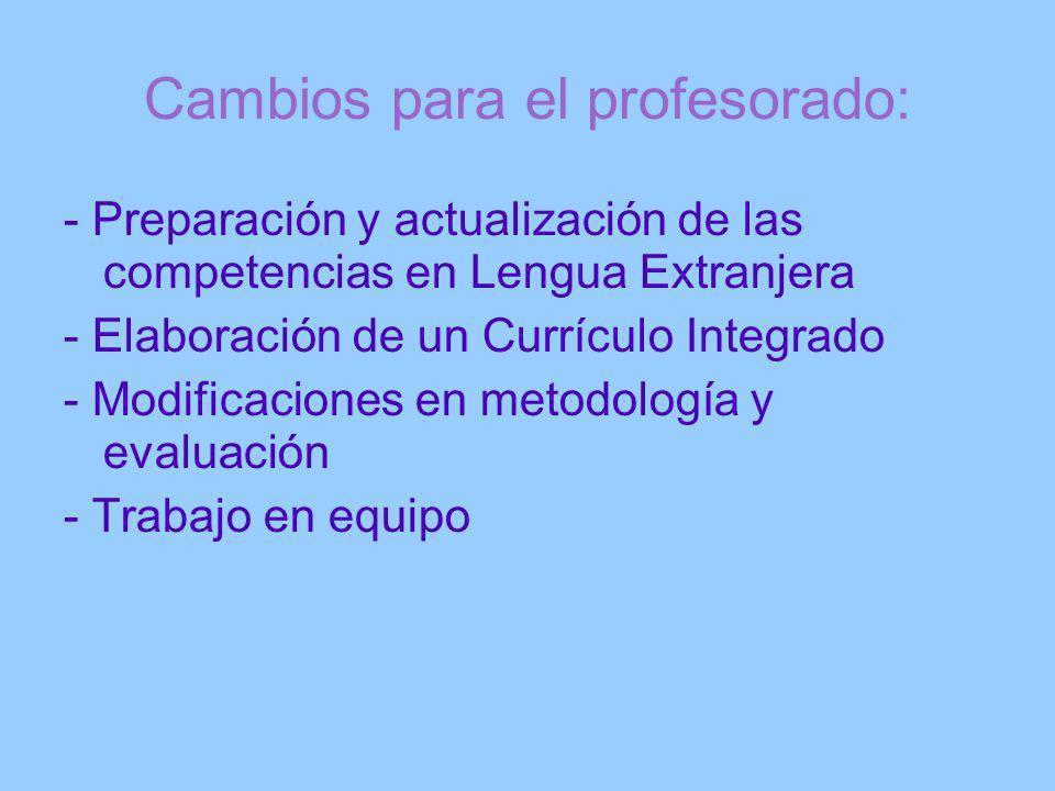 Cambios para el profesorado: - Preparación y actualización de las competencias en Lengua Extranjera - Elaboración de un Currículo Integrado - Modifica