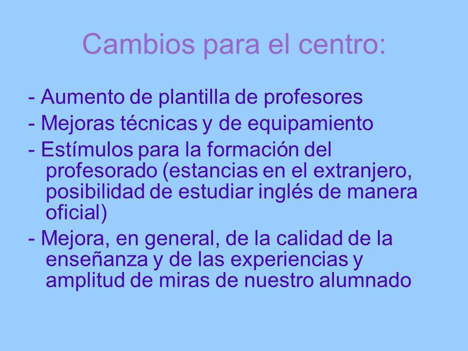 Cambios para el centro: - Aumento de plantilla de profesores - Mejoras técnicas y de equipamiento - Estímulos para la formación del profesorado (estan