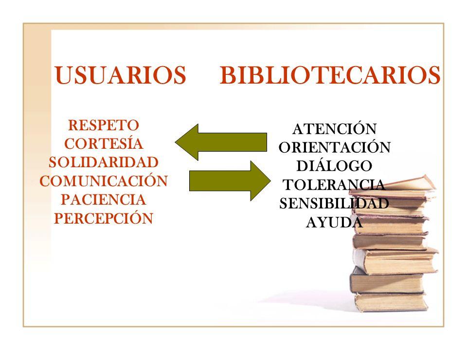 USUARIOSBIBLIOTECARIOS ATENCIÓN ORIENTACIÓN DIÁLOGO TOLERANCIA SENSIBILIDAD AYUDA RESPETO CORTESÍA SOLIDARIDAD COMUNICACIÓN PACIENCIA PERCEPCIÓN